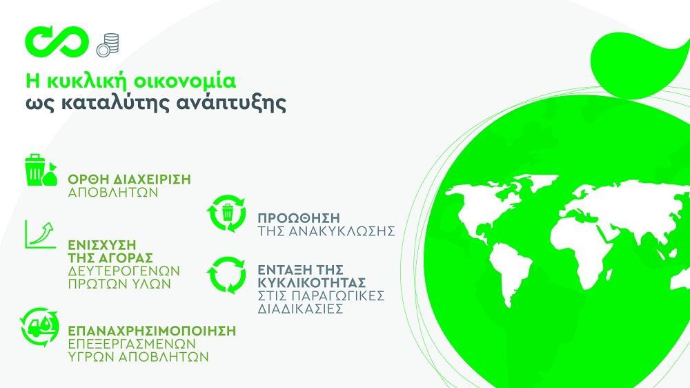 Polygreen: Νέα εταιρία στον τομέα της κυκλικής οικονομίας